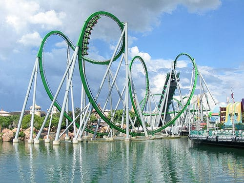 U shaped roller coaster analogy to understand Kepler's laws for satellites