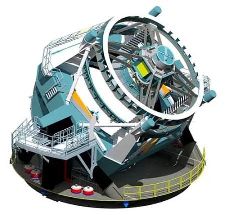Large Synoptic Survey Telescope (LSST) - Futuristic telescope