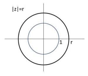 Z-plane of both sided sequence