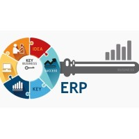 Technology Value Matrix of ERP