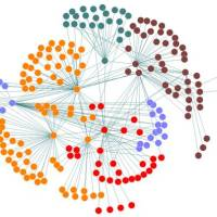 Social networks: Guilt by association?