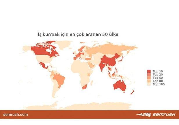 Türkiye iş kurmak