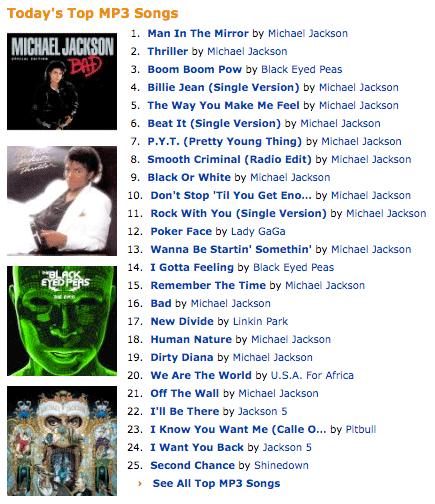Michael Jackson MP3s