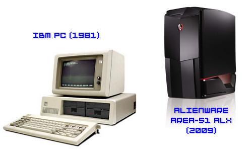 IBM PC (1981) vs. Alienware Area-51 ALX (2009)