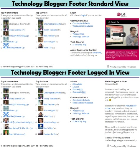 Logged in vs standard users footer view