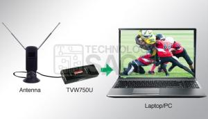 How to convert a laptop into a tv using USB TV stick