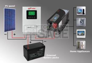Connect Solar Panels To Battery And Inverter To Output AC Current