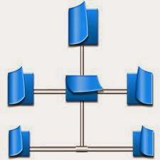 Create wordpress sitemap using plugin & Submit sitemap to Google,Bing