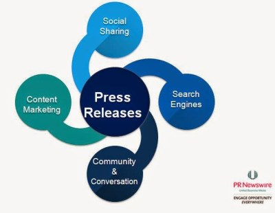 writing-press-releases