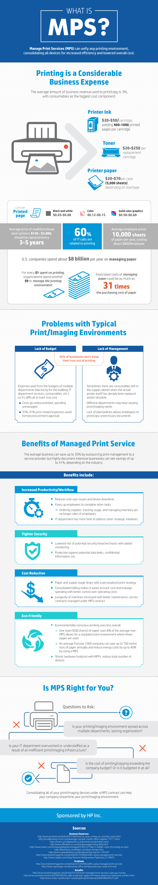 HP_MPS_INFOGRAPHIC