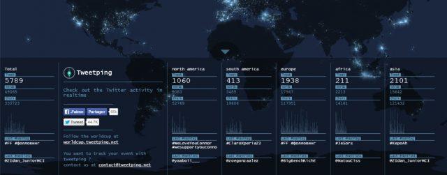 tweetping 640x251 Dünyayı İzleyebileceğiniz 5 Site