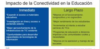 Cisco Educación