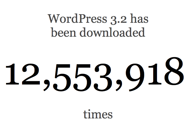 WordPress Downloaded over 12.5M times