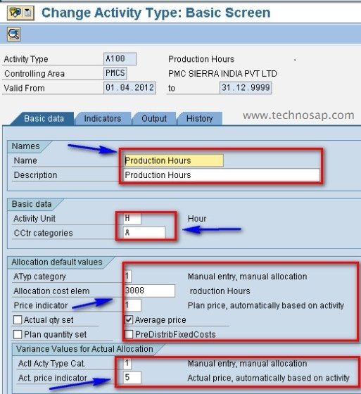 How to Create Activity types [KL01] in SAP?