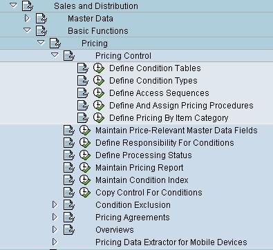 How to Change the Type of Price Control in SAP?