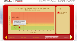 You heart age