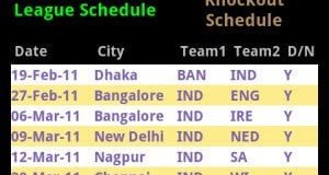 Free Android app gives match schedules and team members information for ICC Cricket World Cup 2011