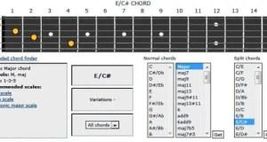 Visual Guitar Chord