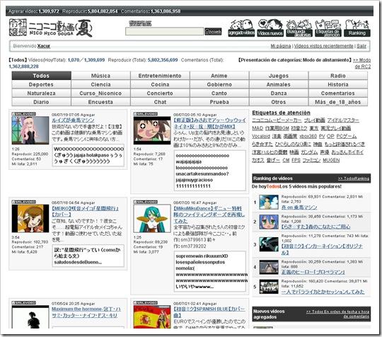 Nico Nico Douga en español