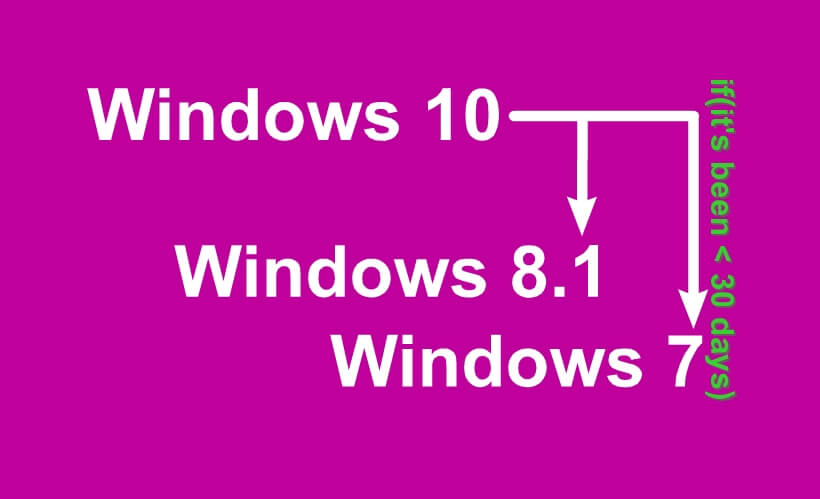 windows 8.1 sticky keys hack