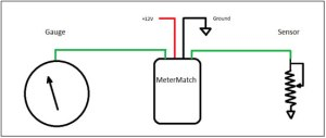 TechnoVersions  MeterMatch for Analog Gauge Correction