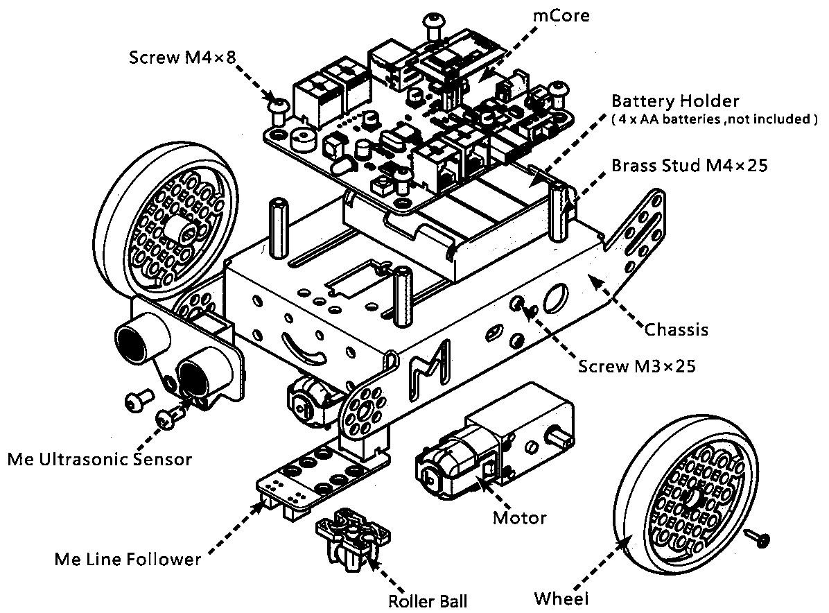 Activite Bete A Corne Diagramme Pieuvre Du Robot Mbot