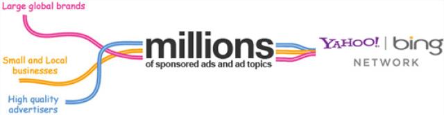 CPM Advertisements online and make money online