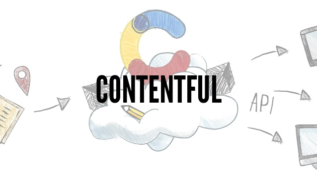 image : Contentful best blog site to create a free blog
