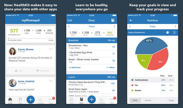 myfitnesspal best iphone apps