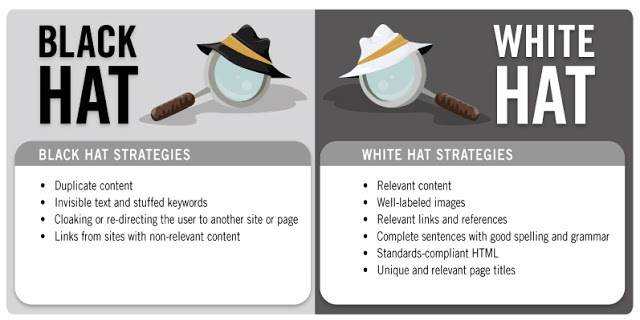 image of what is search engine optimization (SEO)?black hat vs while hat seo