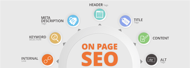 On-Page SEO : How to Perfectly Optimized Web Page
