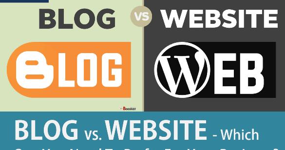 Websites vs. Blogs