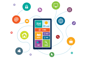 Mobile Application Development Industry