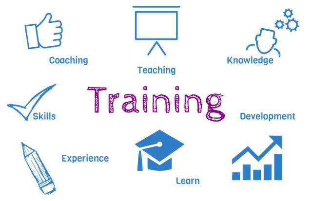 Understanding Training Needs Analysis