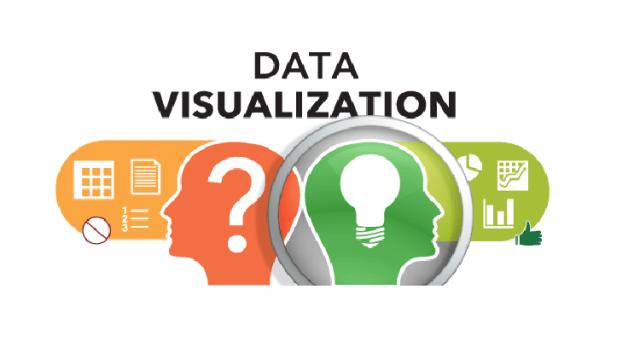 Business Intelligence Visual representation