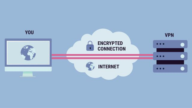 virtual private network (VPN) How To Stay Safe and Protected When Online