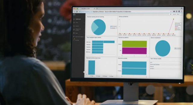 Capabilities That Make Sense in an Endpoint Management Solution