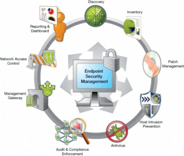 endpint security management Capabilities That Make Sense in an Endpoint Management Solution
