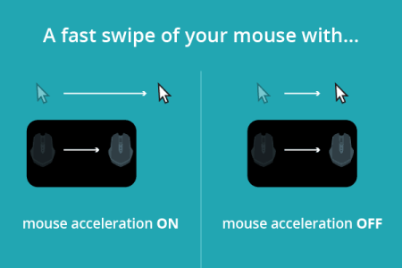 Mouse Acceleration