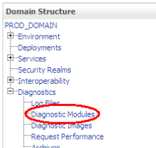 Weblogic Diagnostics Module