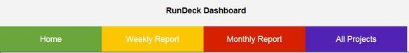 Rundeck Dashboard