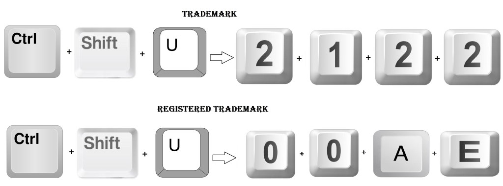 Type a Registered Trademark symbol using Linux Keyboard