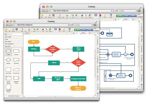 Draw Block Diagram Online – The Wiring Diagram – readingrat.net