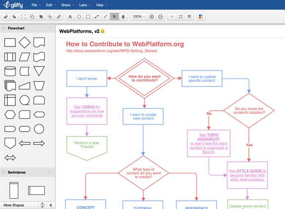 Gliffy - free uml diagram tool online