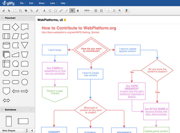 Best Free UML Diagram Tools Online - TechPlusMe.com