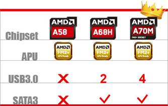 Biostar A58M AMD Chipset Windows Vista 64-BIT
