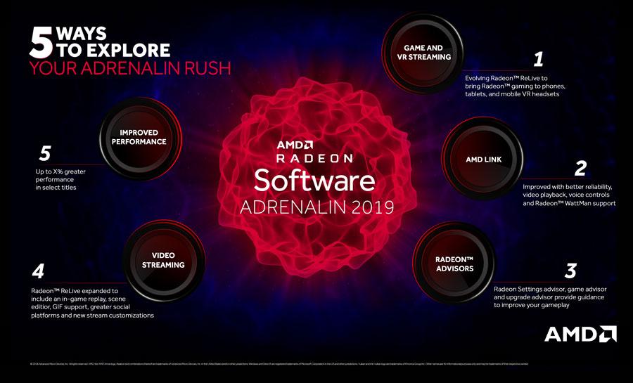 AMD Radeon Adrenaline 2019 PR (1)