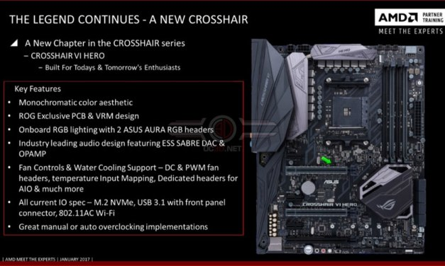 ASUS Readies AM4 Motherboards For The AMD Ryzen CPUs