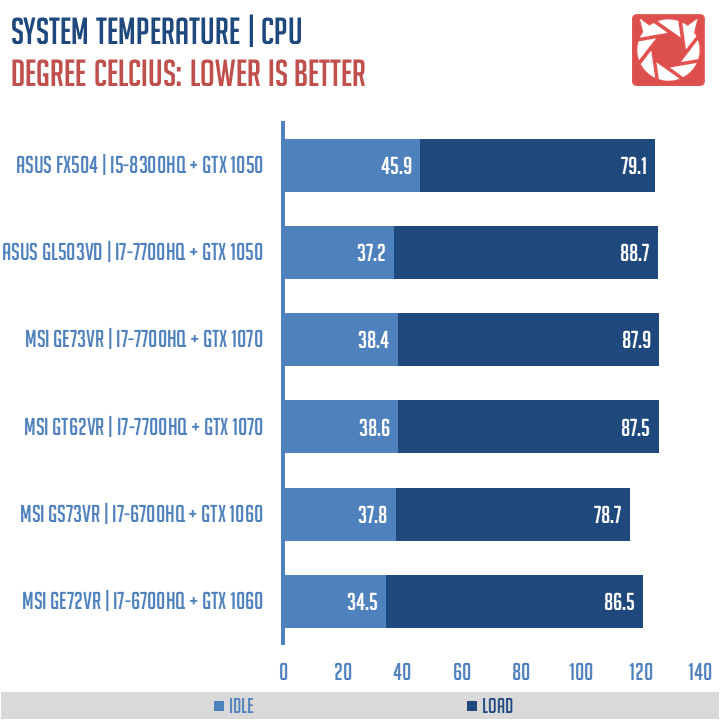 ASUS TUF FX504 Benchmarks (2)