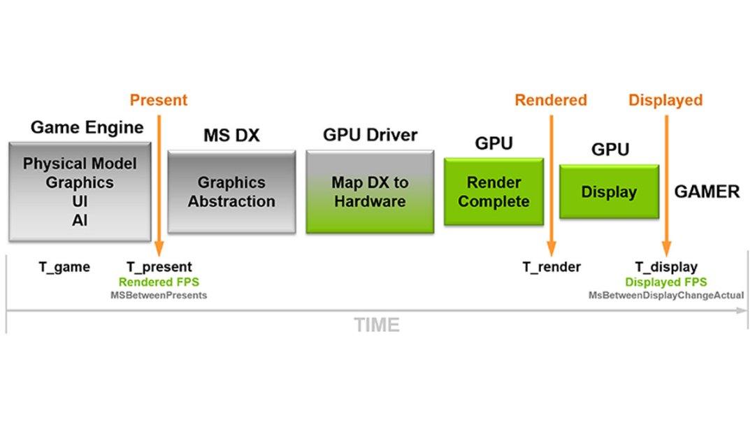Nvidia FrameView Download PR (1)